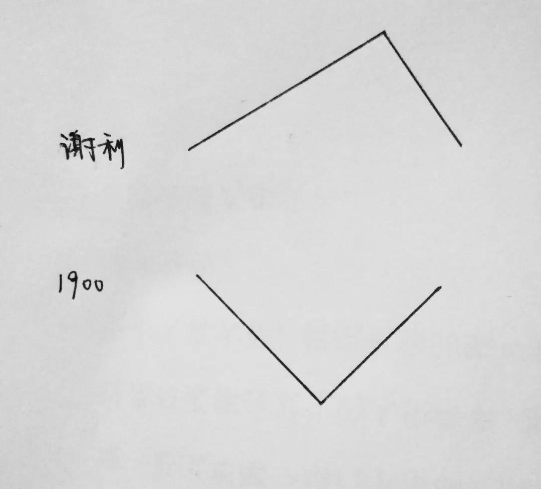 周新霞老师送给剪辑师的大实话——剪辑直播笔记分享【中国剪辑师社群】-向安宇个人网站